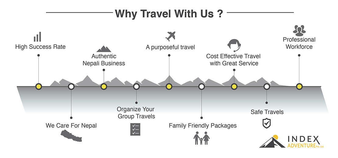Why Travel with Index Adventure
