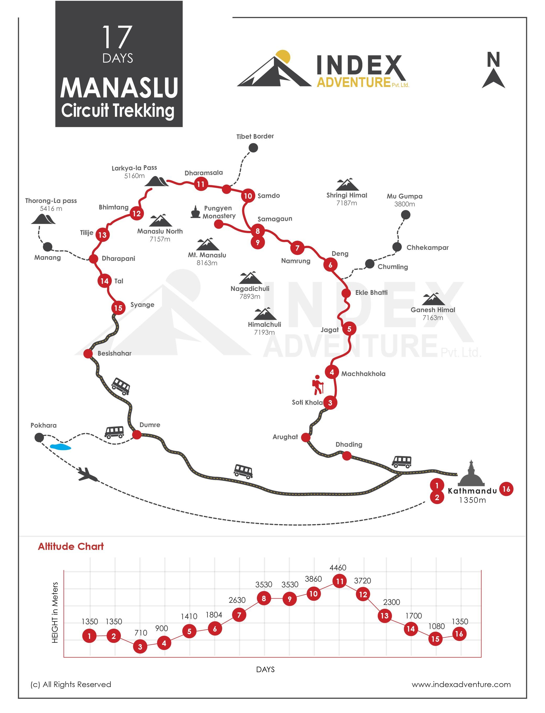 Manaslu Circuit Trekking Map Map